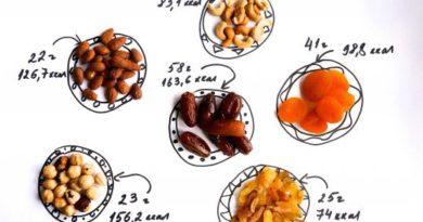 Привычная еда: орехи и сухофрукты