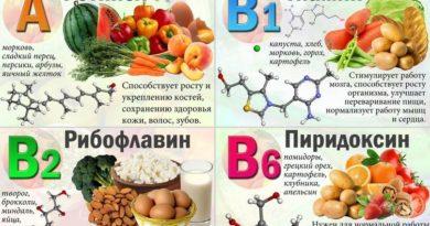 Витамины: какие,в каком возрасте и зачем